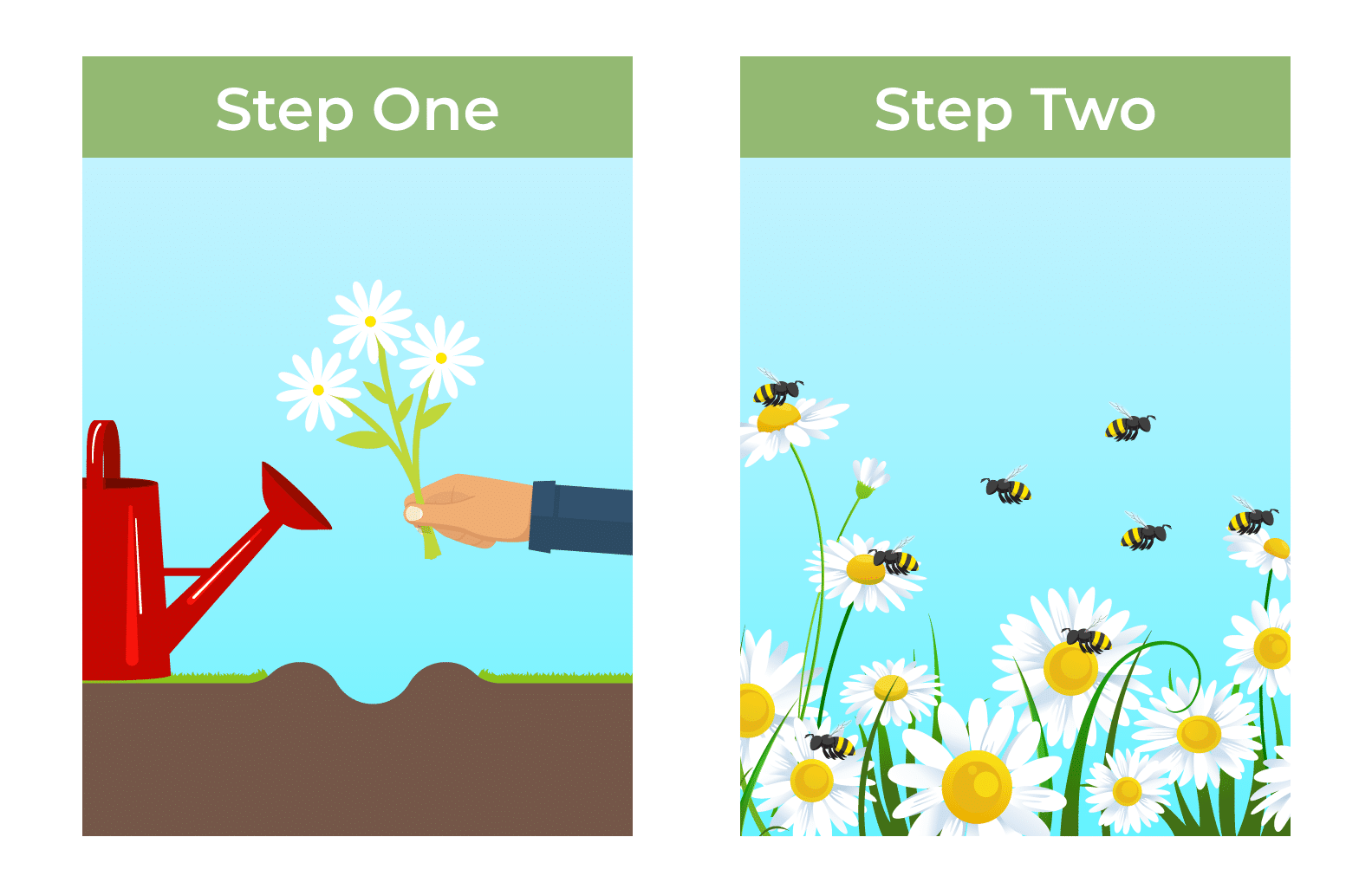 split graphic of hand planting flowers on left side and bees buzzing around flower garden on right side