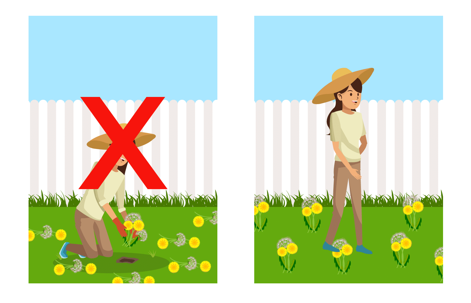split graphic. red X over woman on left side removing all weeds in yard and woman on right side is letting them grow