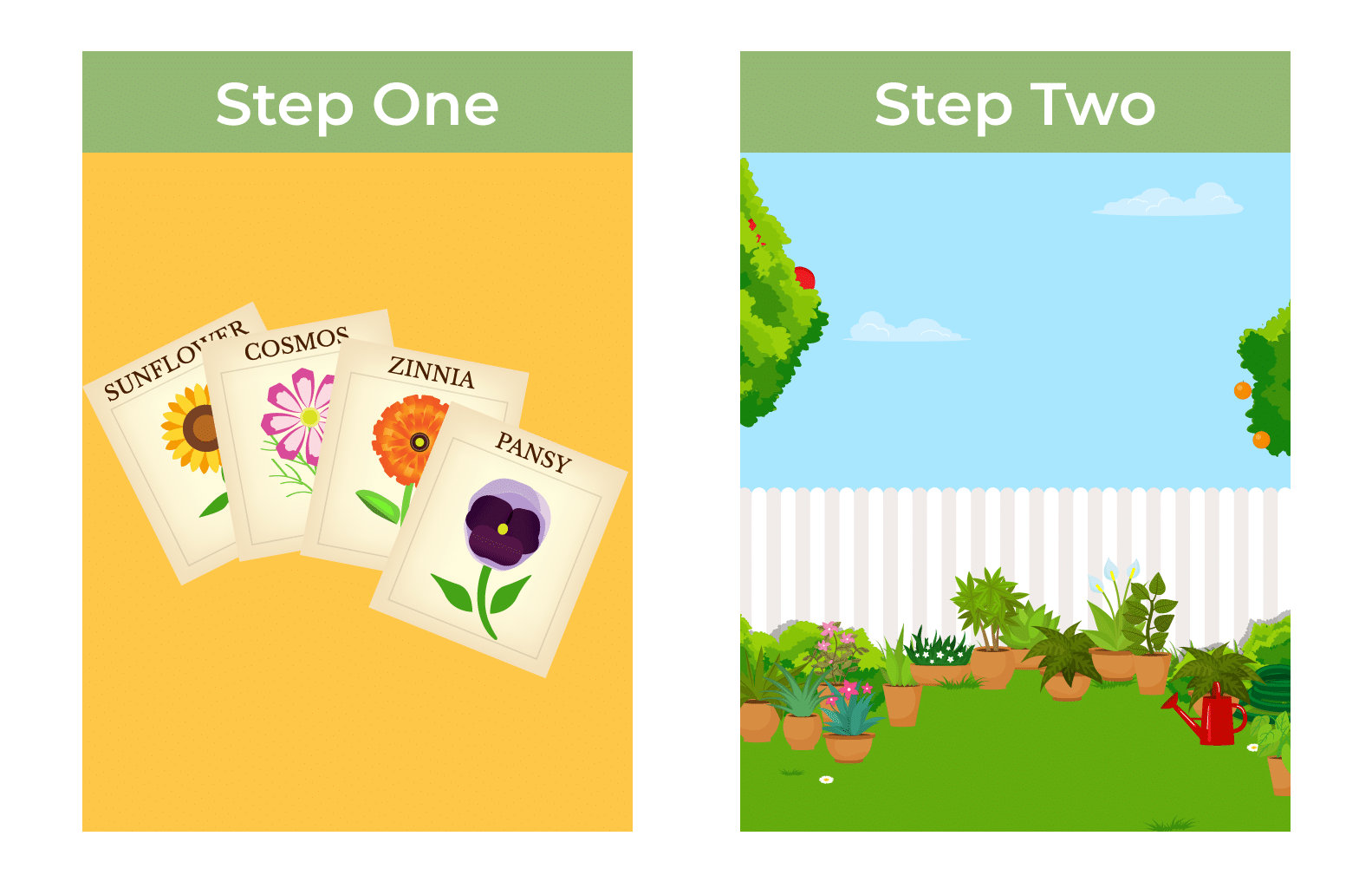 split graphic. left side labeled Step One featuring a variety of flower seed packets and right side labeled Step Two featuring a diverse garden of plants